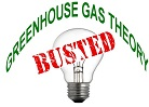 Greenhouse Gas Theory Busted